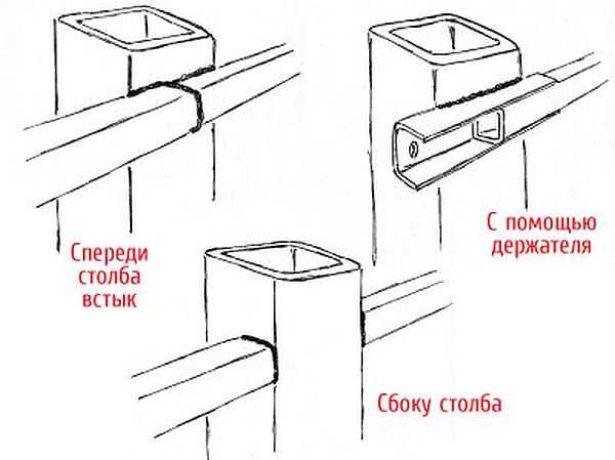 3 способа монтажа поперечных лаг