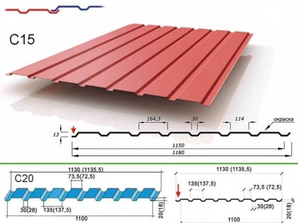 Стеновой профнастил С15и С20 и его параметры