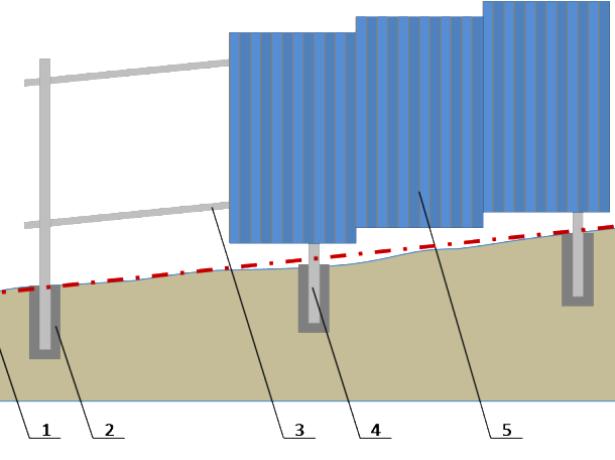 Ступенчатый фундамент забора на участке с уклоном