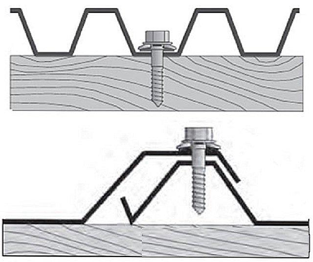 крыша гаража схема