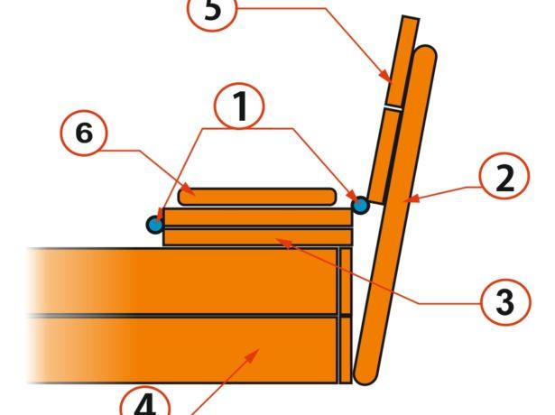 Схема деталей лавки в песочнице