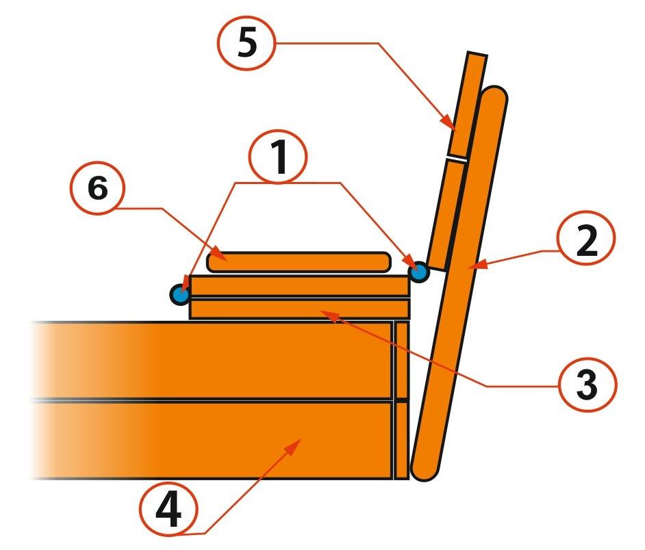 Как сделать песочницу с крышкой и сидением 831