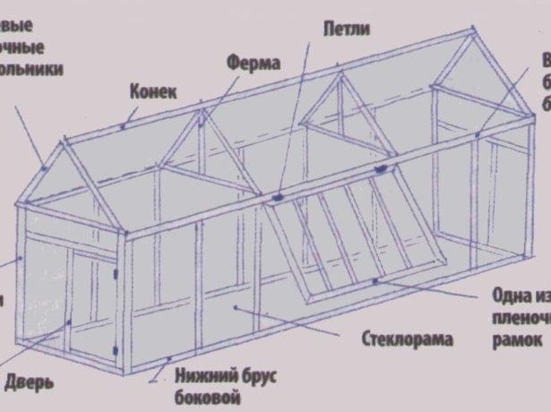 Схема теплицы из оконных рам