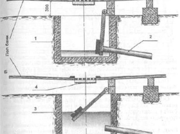 Схема гидрозатвора в приямке