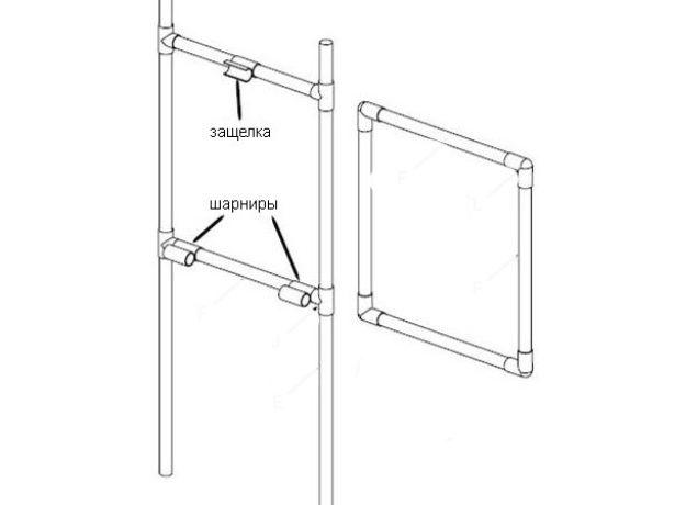 Конструкция двери и окна