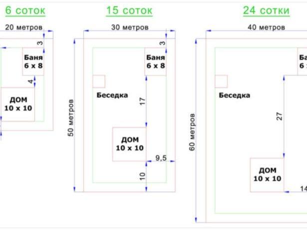 Пример расчета забора из шифера
