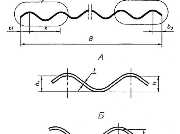 Волновой шифер