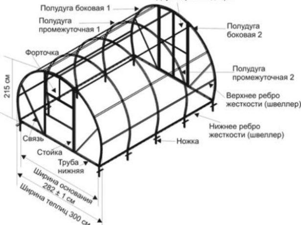 Схема теплицы высотой 215 см
