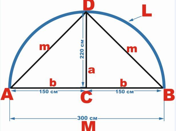 Схема расчёта дуги