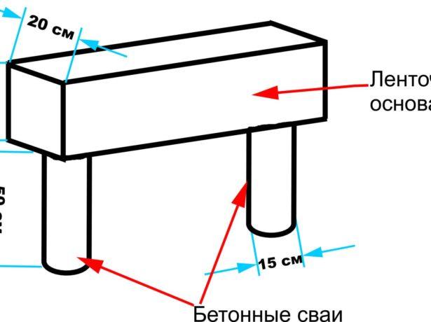 Схема фрагмента фундамента