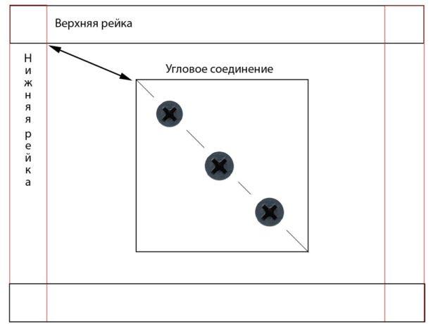 Угловое соединение для опорного каркаса