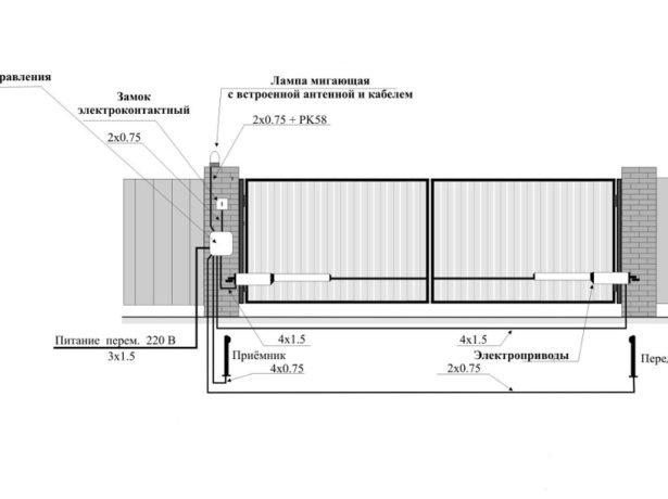 Схема распашных ворот с автоматикой