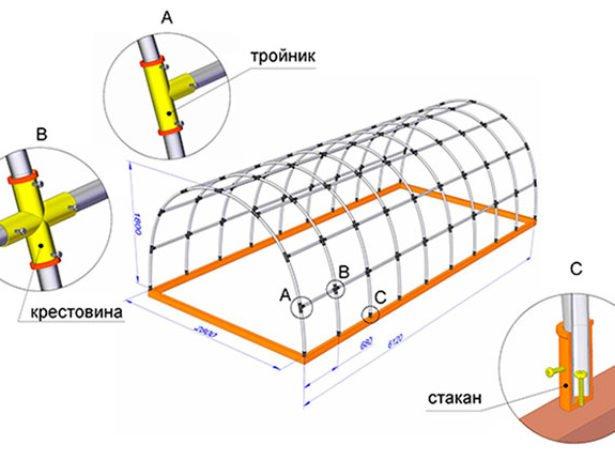 Схема варианта каркаса теплицы из пластиковых труб
