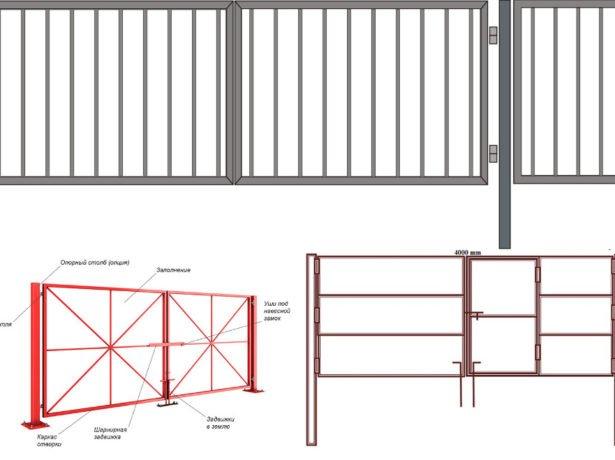 Схемы распашных ворот разной конструкции