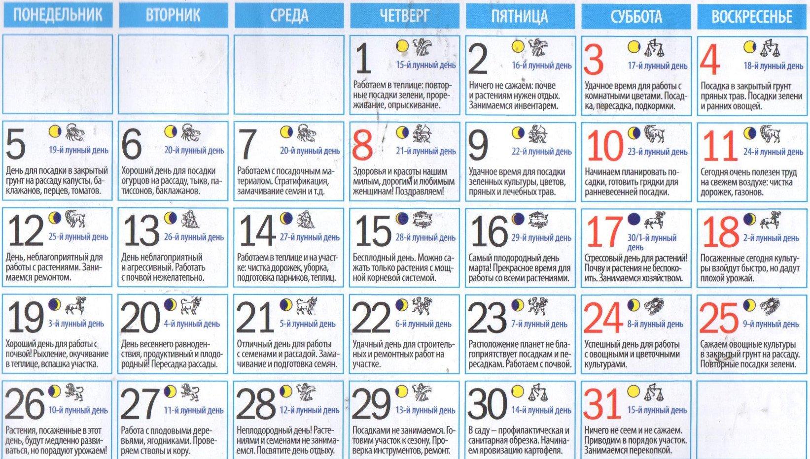 Лунный календарь на август 2018 года фазы Луны