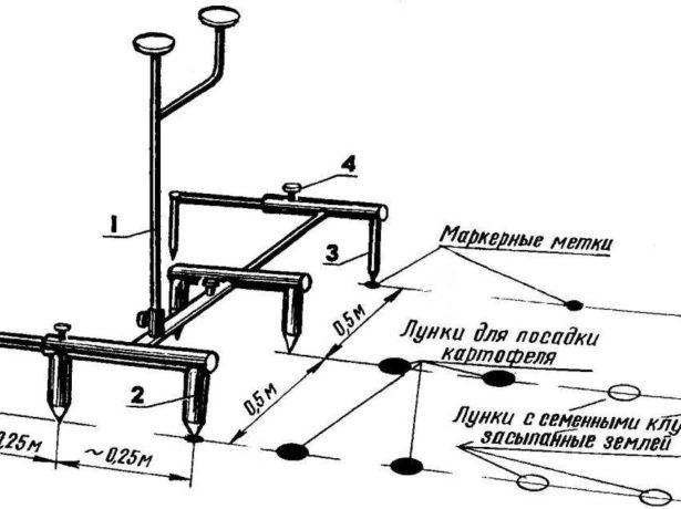 Схема изготовления маркёра