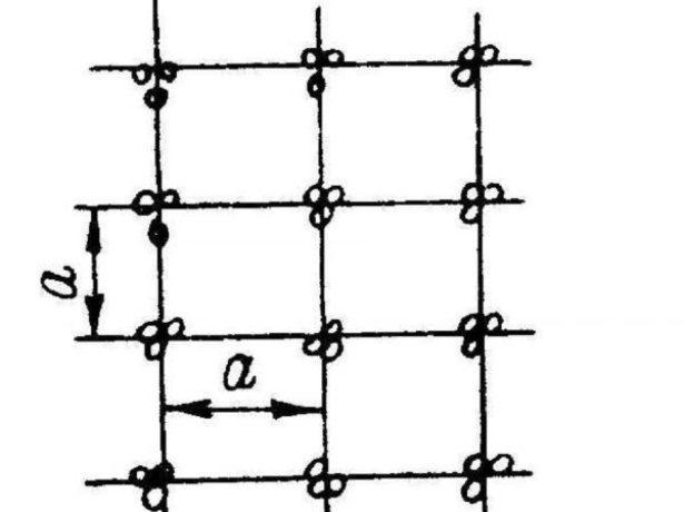 Схема посадки квадратно-гнездовым способом