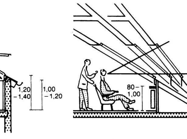Размеры наклонного мансардного окна
