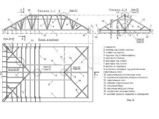 Чертёж четырёхскатной крыши