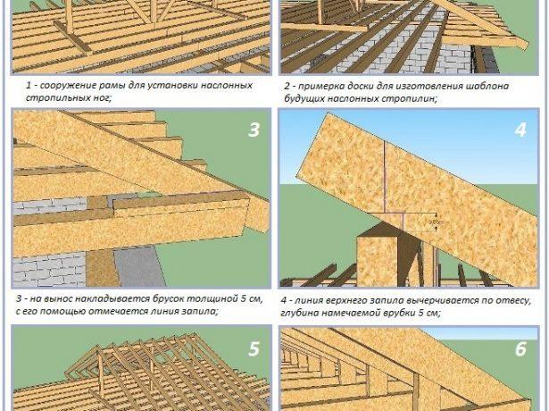 Строительство коньковой части четырёхскатной крыши