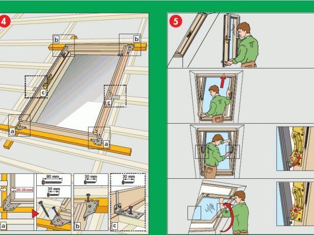 Принцип функционирования мансардного окна