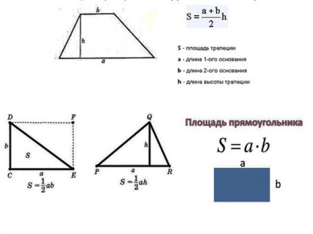 Расчёт площади полувальмовой крыши