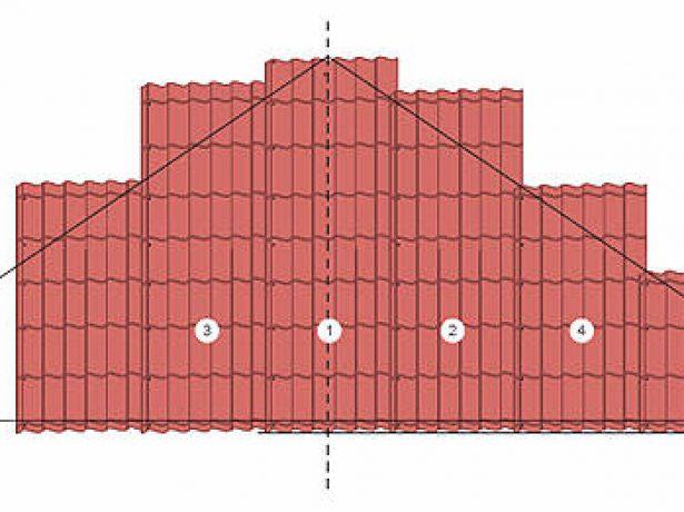 Отход металлочерепицы на треугольных скатах