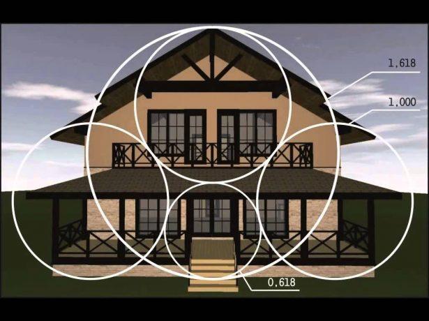 Пропорции здания в соответствии с правилом золотого сечения