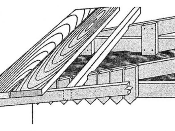 Карниз плоской крыши