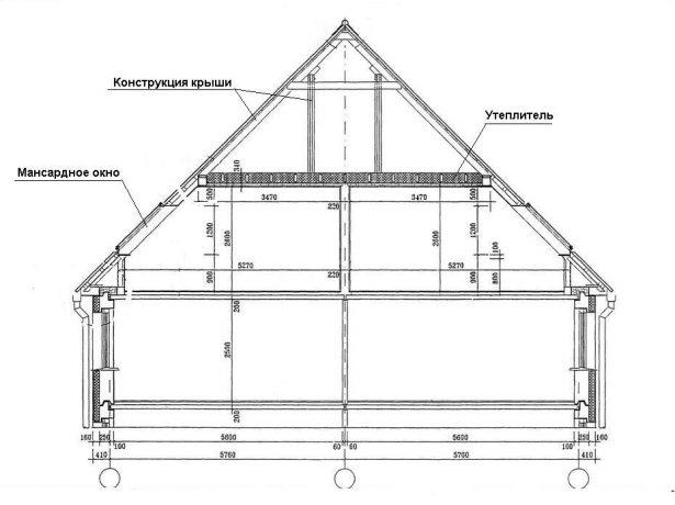 Пример чертежа крыши