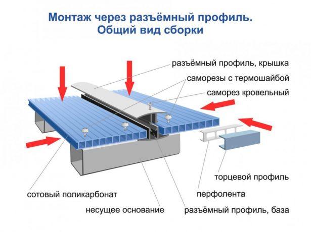 Соединение листов поликарбоната через профили