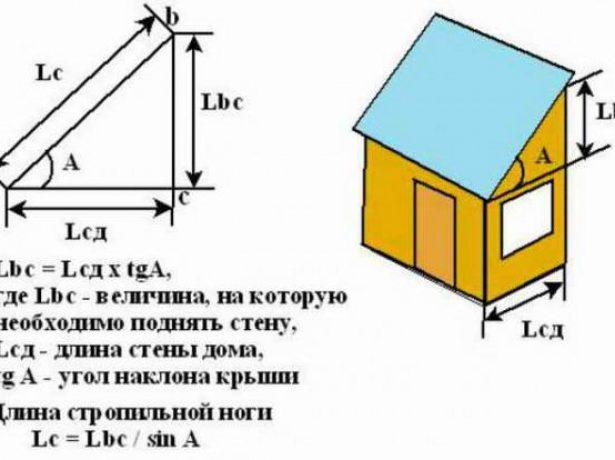 Расчёт длины стропил односкатной крыши