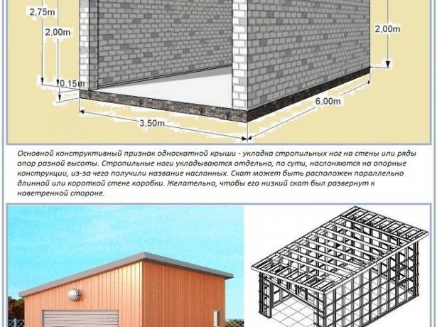 Чертёж строения с односкатной крышей