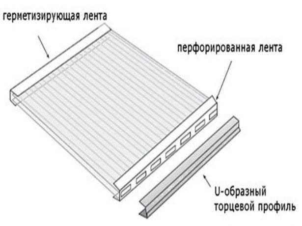Герметизация сотового поликарбоната