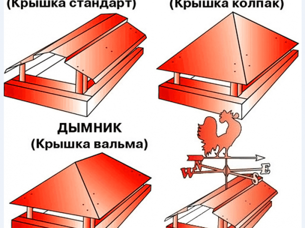 Разновидности дымников и флюгер