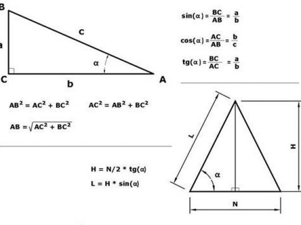 Тригонометрические формулы