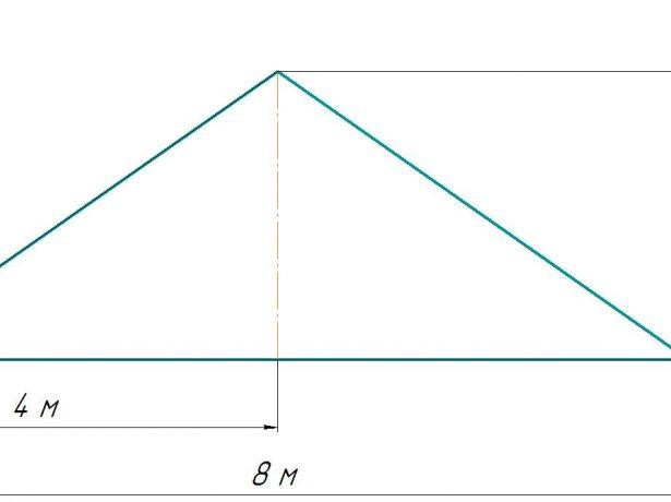 Определение подъёма крыши