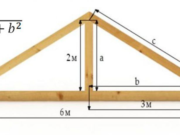 Расчёт длины стропил через теорему Пифагора