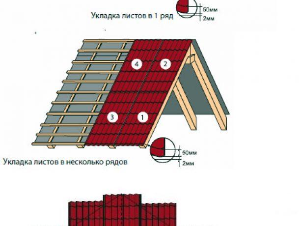 Схема для расчёта металлочерепицы
