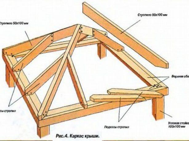 Стропильная система шатровой крыши беседки