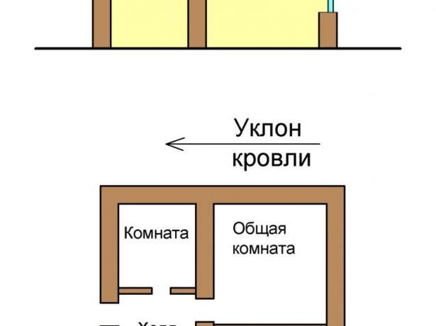 Принцип планировки одноэтажного дома с односкатной кровлей