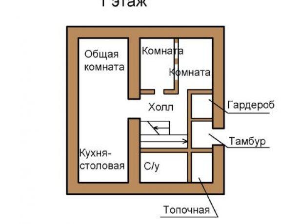 Принцип планировки мансардного этажа дома с односкатной кровлей