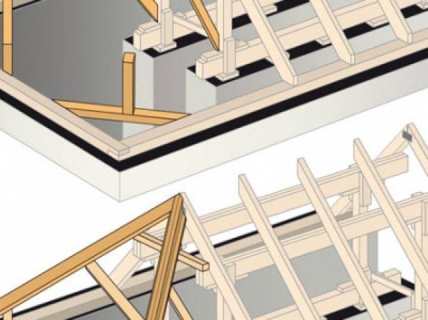 Шпренгельная опора крыши