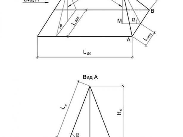 Расчёт длины ската