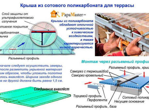 Способы соединения листов поликарбоната