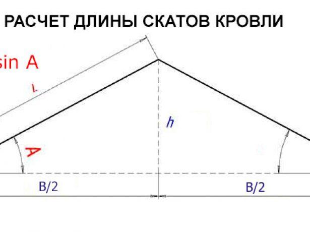 Расчёт длины ската кровли