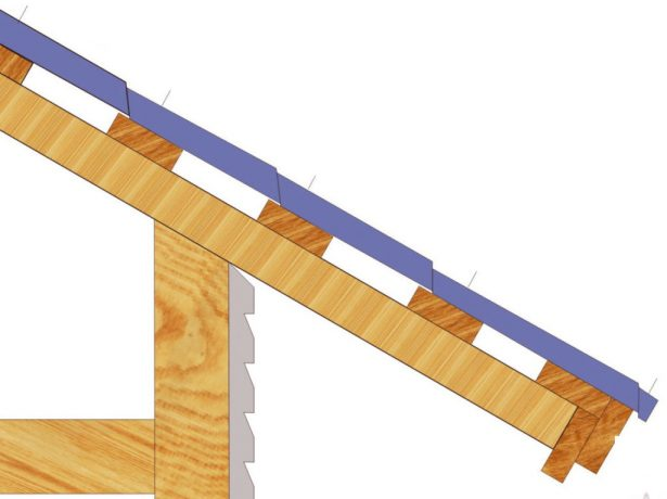 Выбор шага обрешётки под металлочерепицу