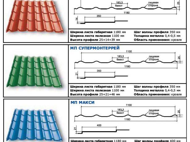 Типы профиля металлочерепицы «Монтеррей»