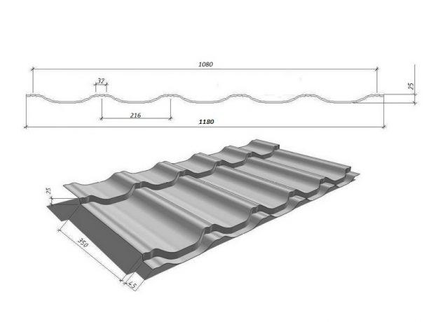 Размеры металлочерепицы «Монтеррей»