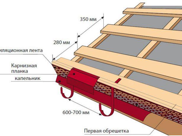 Шаг установки первой доски обрешётки